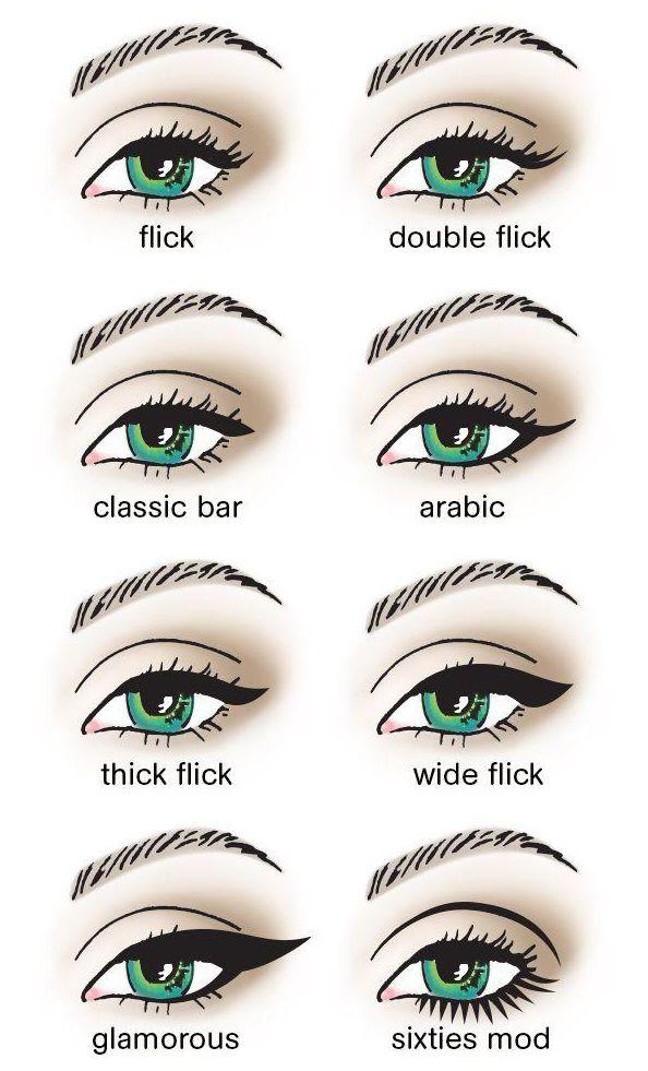 eyeliner shapes visual guide
