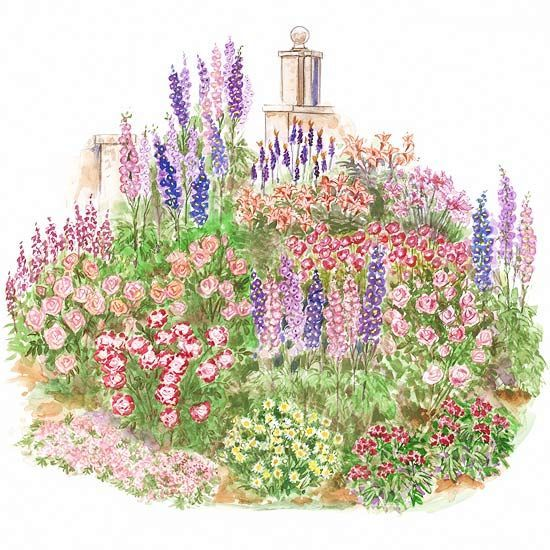 Traditional English Cottage Garden  This garden plan uses soft pinks, yellows, blues, purples, and whites to create an old-fashioned English cottage garden. Garden size: 20 by 16 feet.
