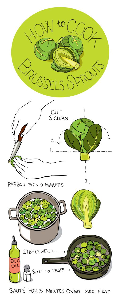 brussle sprouts - hmm, never tried sauteeing them after boiling. (I am one of those weirdos that likes plain boiled brussels sprouts)