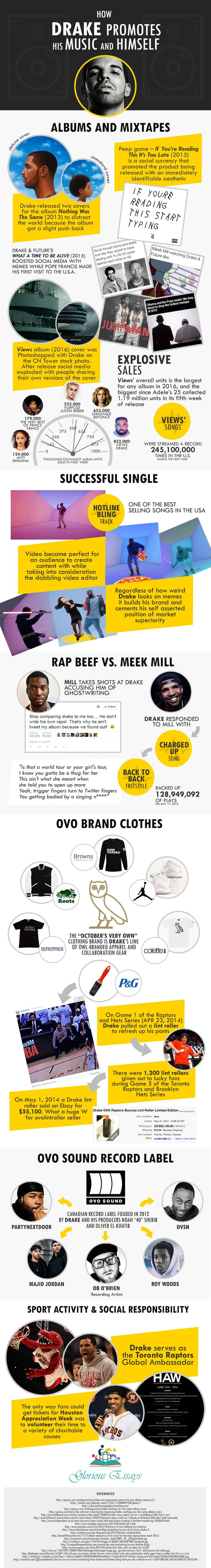 How Drake Promotes His Music And Himself Infographic. Topic: rapper, rap, singer, marketing