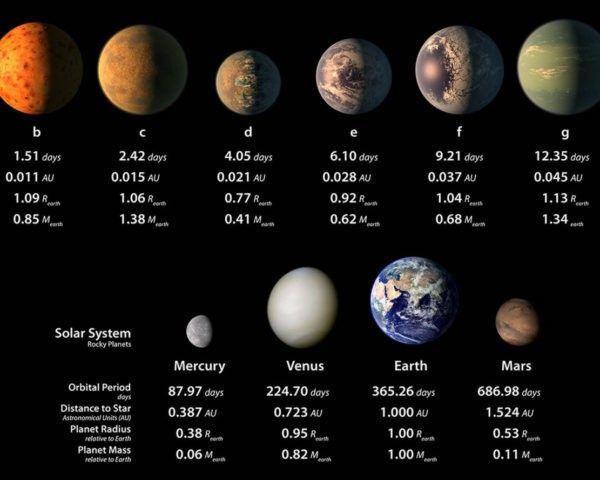 The 25+ best Orbital period ideas on Pinterest | August 10 ...