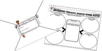 Psychology Intelligence Theory Comparison & Character Analysis Activity*Students complete the comparison square by filling in the definitions of the theories and other important notes. The second page is the group character analysis activity.
