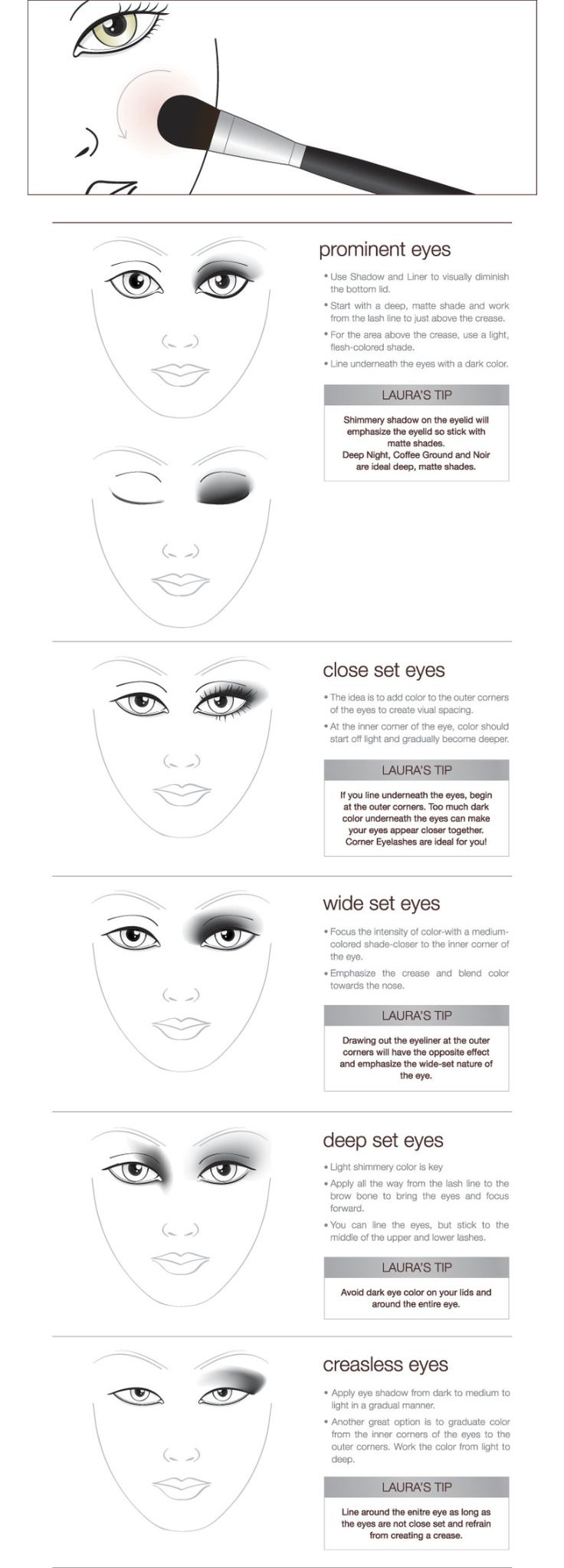 Selecting the correct eye shadow can enhance your gaze. Discover the perfect technique for your shape.