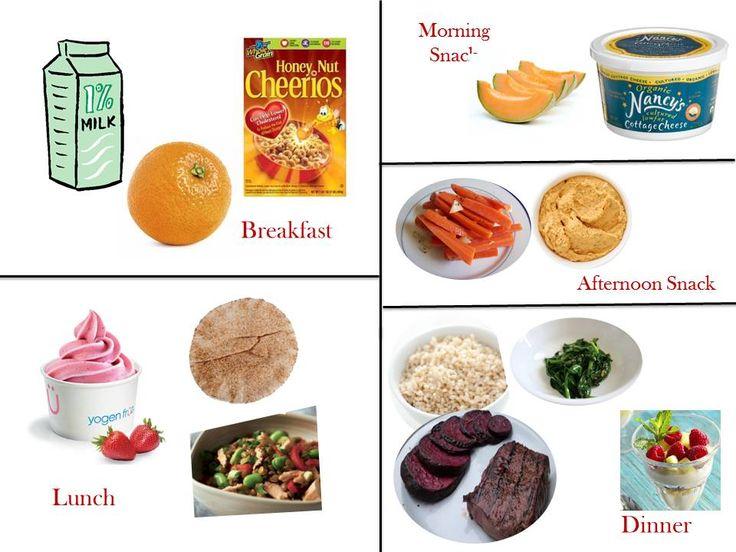 fat loss supplements reviews
