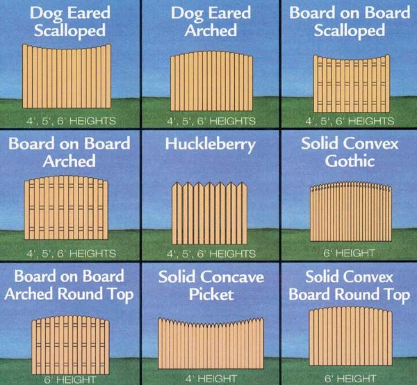 Privacy Fence Designs Pictures 44 best traditional privacy fences images on pinterest wood decorative privacy fences project plan 90047 workwithnaturefo