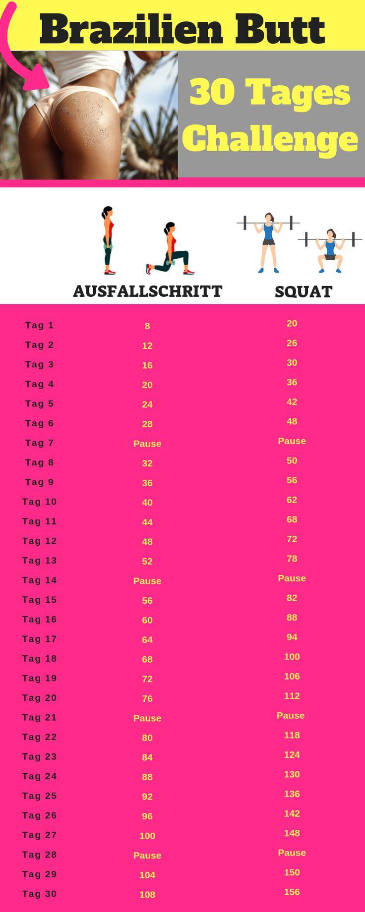 30 Tage Po Challenge – für den runden Brazilien Butt