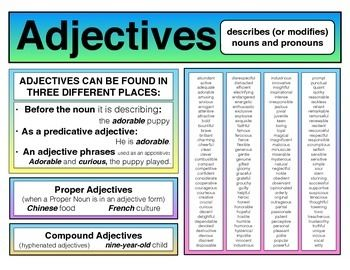 Poster - Adjectives | List of adjectives, Places and Student
