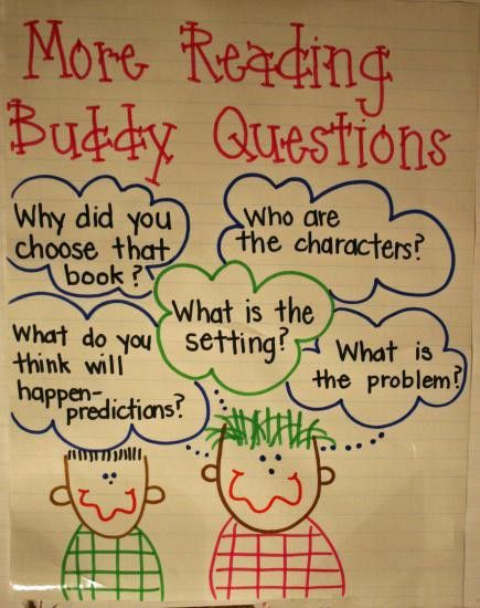 1000 images about think pair share on pinterest student reading