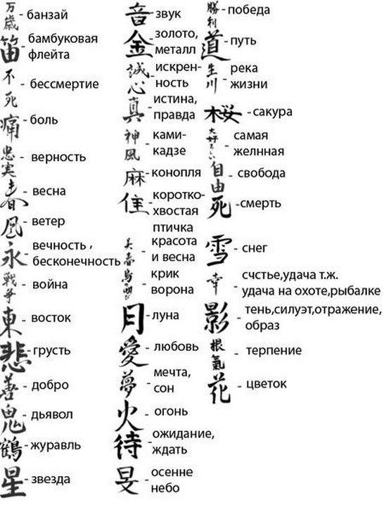 картинки тату с переводом