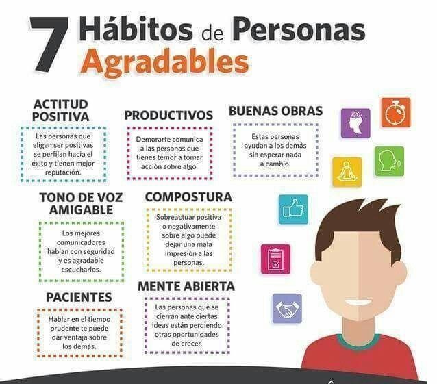 7 Hábitos de Personas Agradables