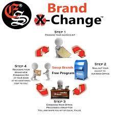 Image result for various e cigarette brands
