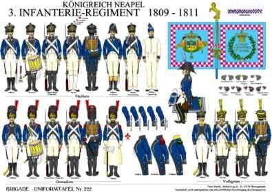 confederation of the rhine uniforms - Google Search