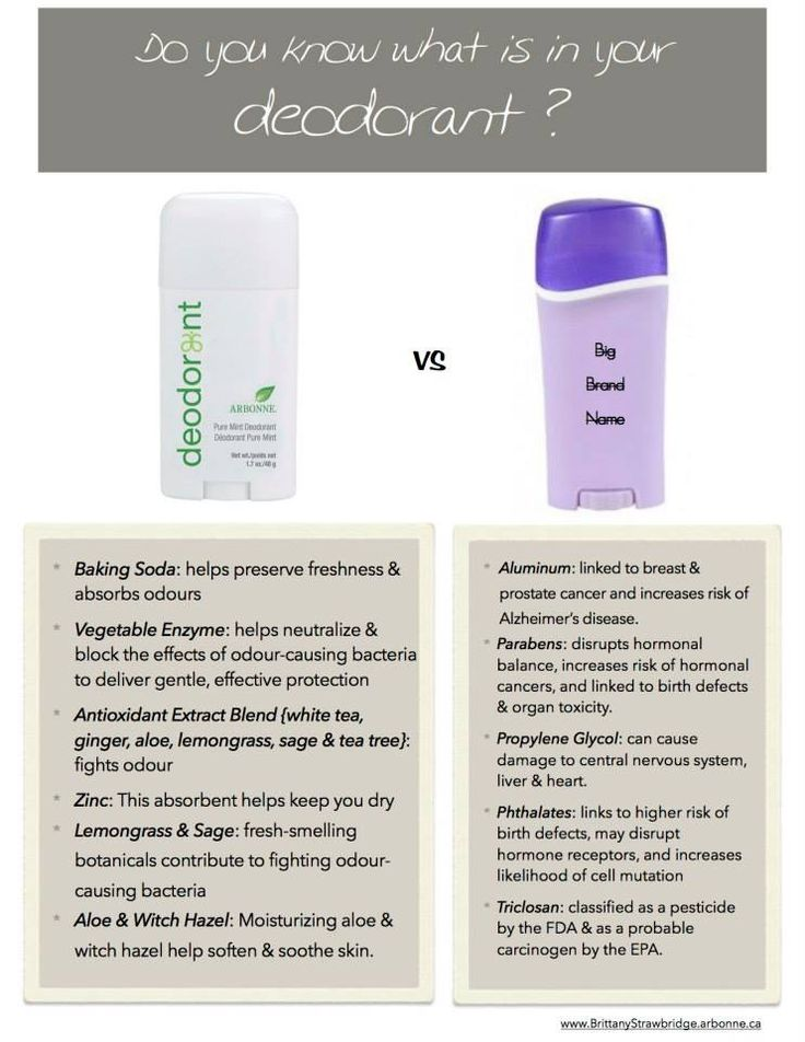 Do you know what is in your deodorant? #arbonne www.facebook.com/brittanystrawbridge.arbonne.independent.consultant