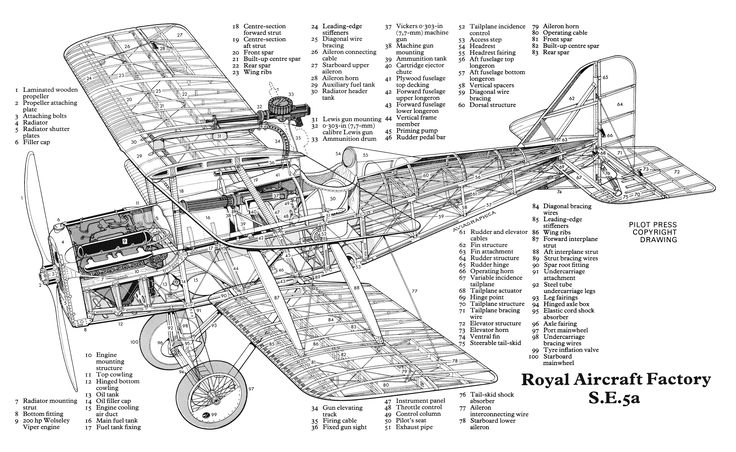 ir aircraft wiring diagram ir diy wiring diagrams cutaways page 2 ed forums cutaways cutaway