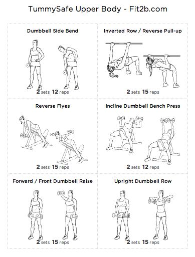 Workout Pathway to Amazing Arms Take your upper body on a journey of movement that will reshape and redefine your arm muscles. Do one of these workouts at least twice per week for 6 to 8 weeks to see results. These healthy motions can be part of your goal of doing at least 150 minutes …