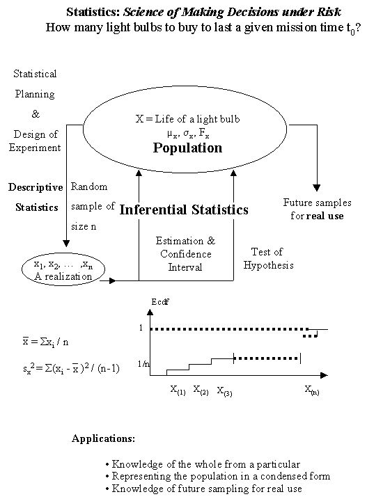 10 best Standard Deviation Example Calculations images on ...