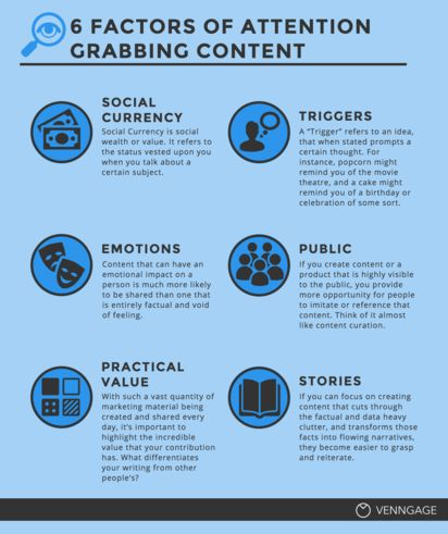 6 Factors of Attention Grabbing Content