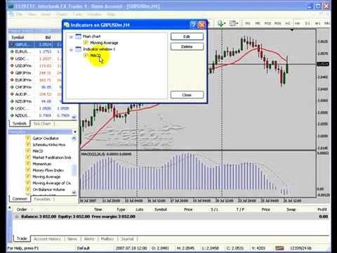 Forex MetaTrader 4 MT4 Platform Part 13 - Forex Indicators - Forex Education - Learn Forex - http://FxTradingGuide.us