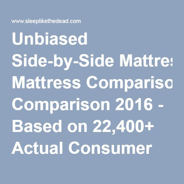 Unbiased Side-by-Side Mattress Comparison 2016 - Based on 22,400+ Actual Consumer Experiences
