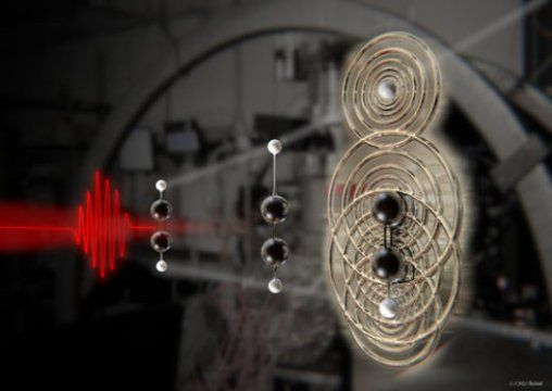Physicists use lasers to capture first snapshots of rapid chemical bonds breaking  #Chemicalbond #Chemistry #Electromagneticradiation #Electron #Infrared #laser #laser #lasers #Molecule #nature #Photonics #Physics #quantumchemistry #rapidchemicalbondsbreaking #Technology_Internet Check more at https://scifeeds.com/social-media-item/physicists-use-lasers-to-capture-first-snapshots-of-rapid-chemical-bonds-breaking-2/