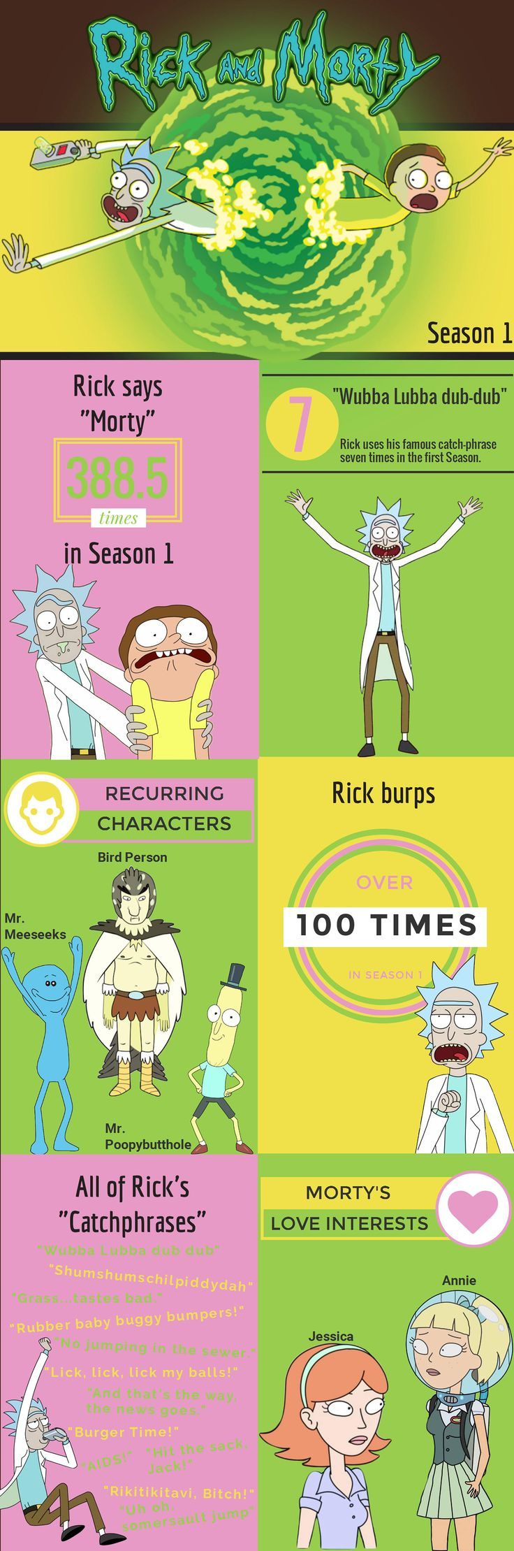 If you're a fan of the show, you'll know that Rick has a lot of catchphrases... and they can be hard to keep track of. So, to commemorate the upcoming release of Season 3 I decided to create an infographic to help refresh the memories of my fellow 'Rick and Morty' fans. Enjoy!