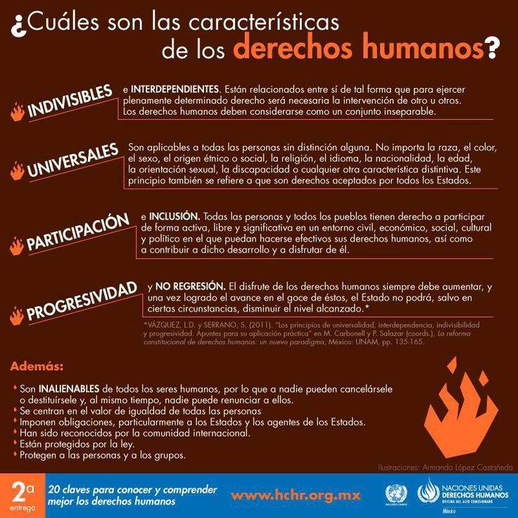 Características de Derechos Humanos