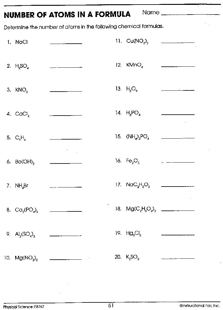 Compound naming worksheet