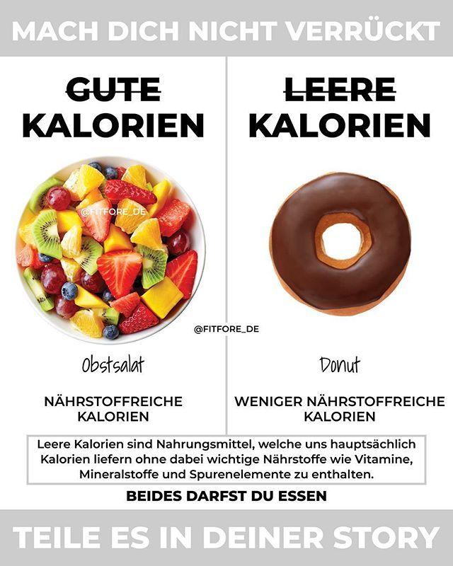 Kalorien Ketogene Diät