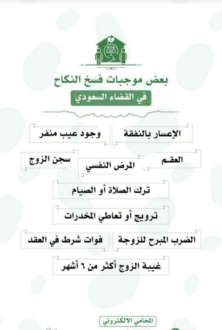 Pin By Mohammed Al Harbi On دين Quotes