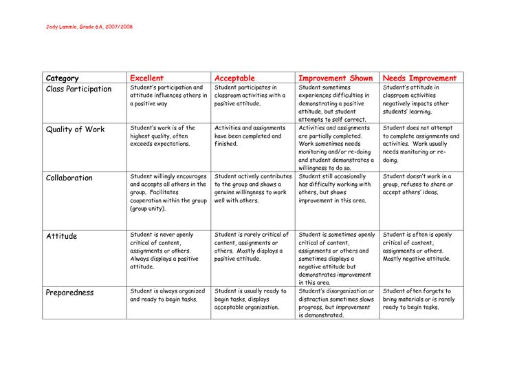 Effort Rubric Examples Effort Rubric For Health And Life