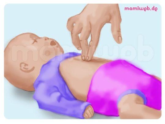 Reanimation von Baby und Kleinkind !  HIER LESEN: http://www.mamiweb.de/familie/reanimation-bei-babys-und-kleinkindern/1  #reanimation #reanimieren #erstehilfe #helfen #notfall #kleinkind #baby #babys #helfen #notallhilfe #not