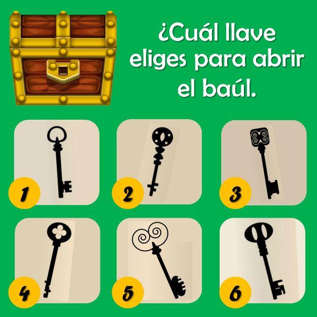 El test de las llaves. Imagina que tienes frente a ti un baúl y que debes elegir una llave para abrirlo. Las características de la lla...