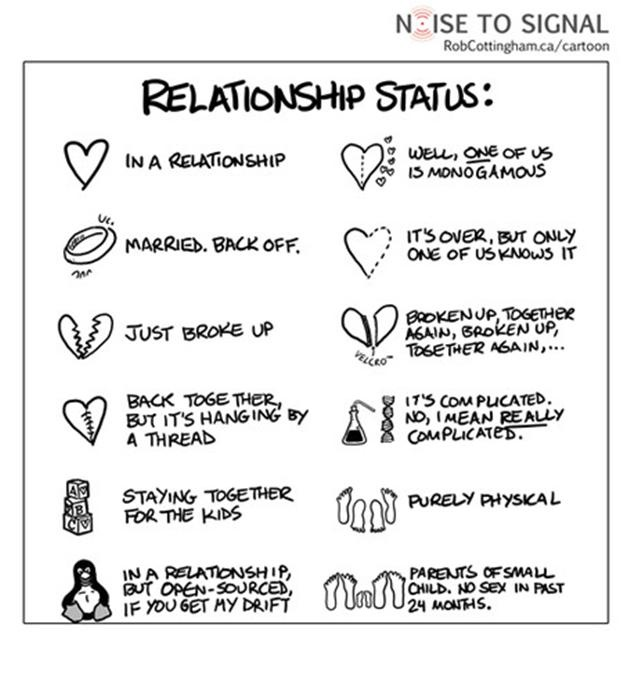 No Sex In Relationships