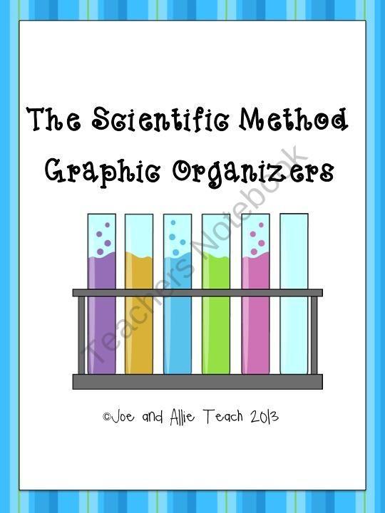 Scientific methods in daily scenarios