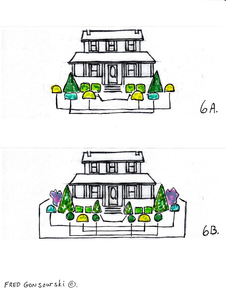 Do's and don'ts of foundation plantings. Photos, drawings and an abundance of suggestions to guide how best to enhance and frame your home's exterior and connect it to the land it is built on.