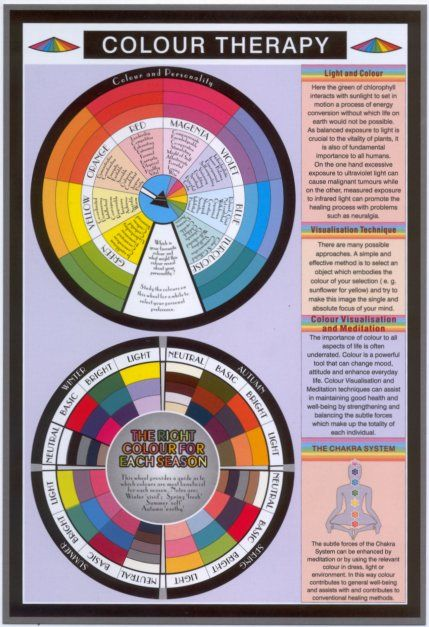 Color Therapy Resources And Equipment Huge Article