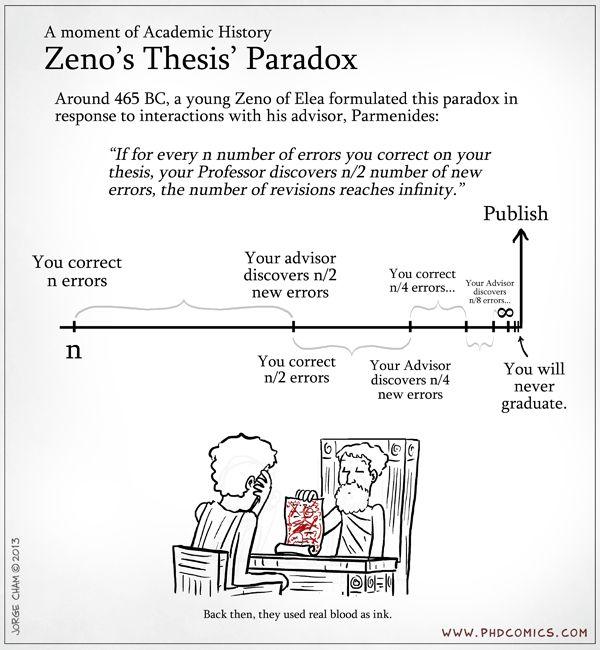 Buy A Doctoral Dissertation Zeno Of Tarsus