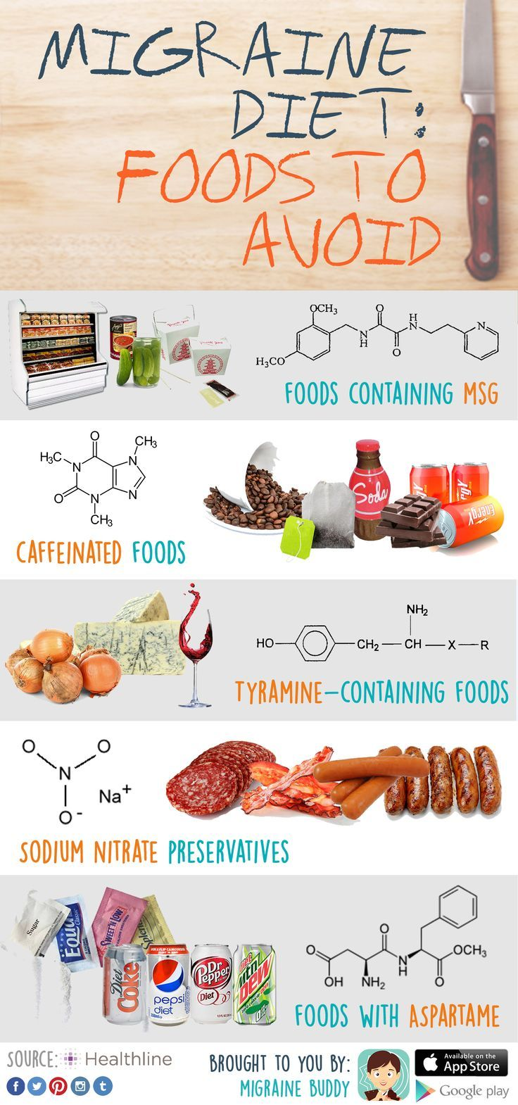 Foods that trigger migraines | Which of these are culprits for your migraines? #migrainediet #migrainetriggers