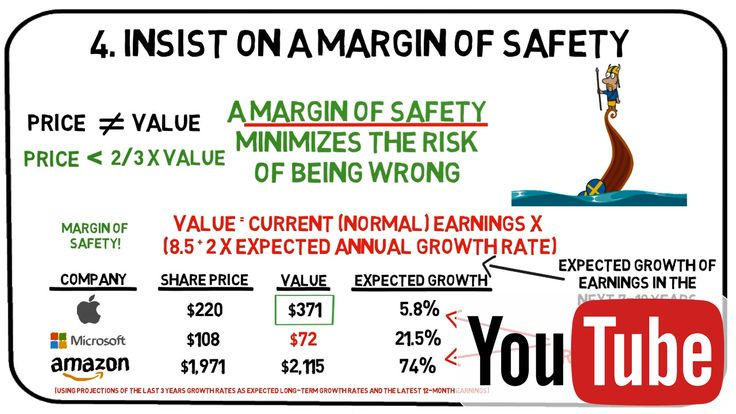 Insist on a margin of safety the intelligent investor