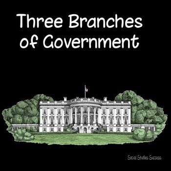 The Three Branches of Government Activity is designed to help your students understand one of the key principles of our government – separation of powers. In this activity, students will start with a concept attainment strategy called a Word Splash. They will then be guided through a reading on the Three Branches of Government with a during reading strategy called an Opinion/Proof.