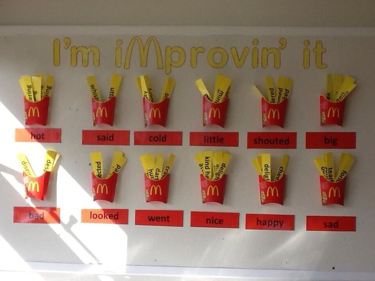 Classroom display ideas                                                                                                                                                                                 More