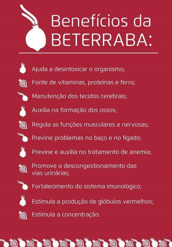 Benefícios da beterraba