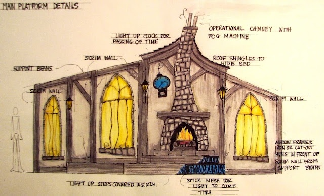 Front Elevation Theatre : Images about a christmas carol on pinterest house