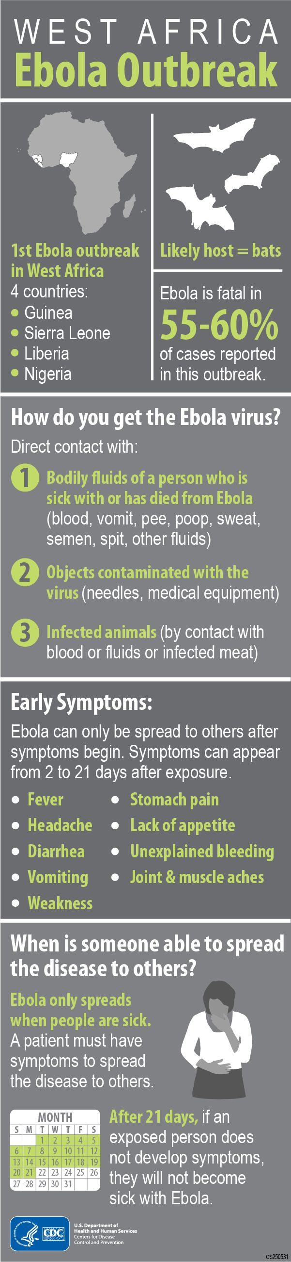 This is the first #Ebola outbreak in West Africa, impacting Guinea, Sierra Leone, Liberia, and Nigeria. Get the facts from our Ebola infographic.