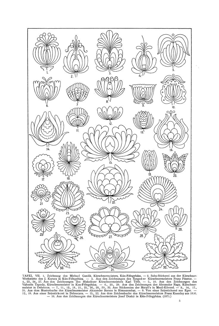 Magyar ornament, Hungarian ornament, floral ornament, Hungarian, ornament…