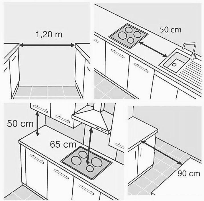 Kitchen Medidas Minimas Funcion Y Confort Detalles Details