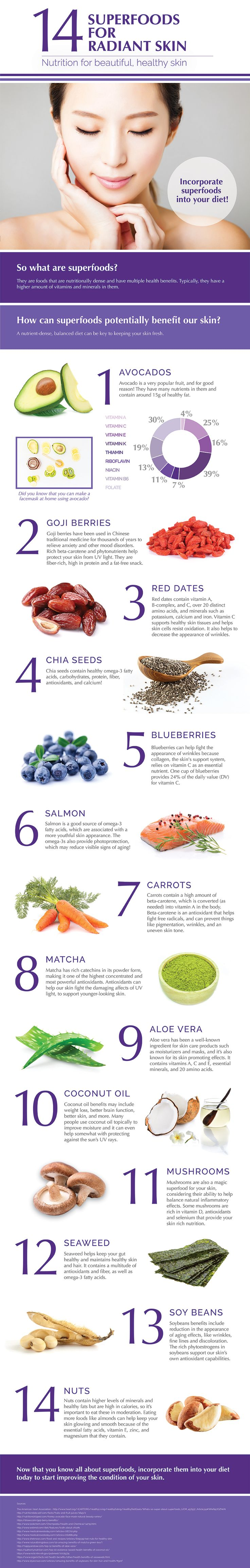 What's the trick to beautiful, healthy skin? Well, one of them is getting proper nutrition. A great way to get started is incorporating what's known as superfoods into your diet. | Here are 14 Superfoods For Radiant Skin Infographic // What's Up, USANA? https://whatsupusana.com/2017/01/superfoods-skin-2017/