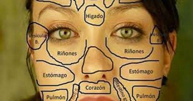 Lo que tu rostro dice del (mal) funcionamiento de tu organismo | Salud