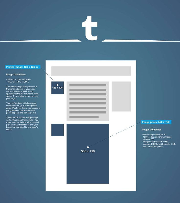 Tumbler - Social Media Image sizes for 2016 - 2017