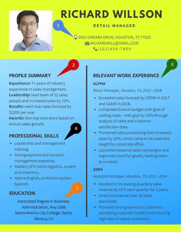 Combination Or Hybrid Resume Template Resume Format Best Resume Format Resume Advice